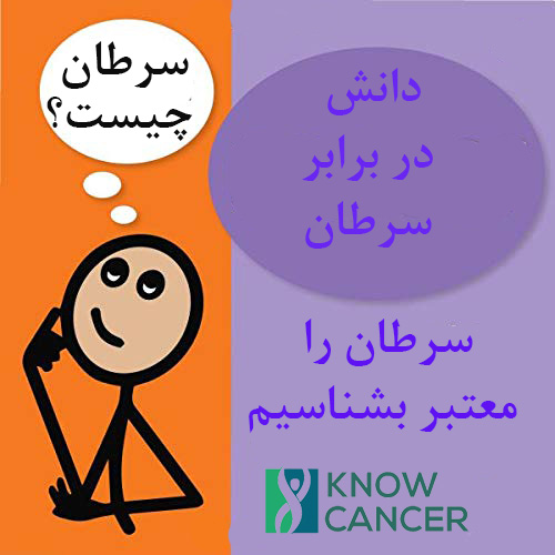 know cancer