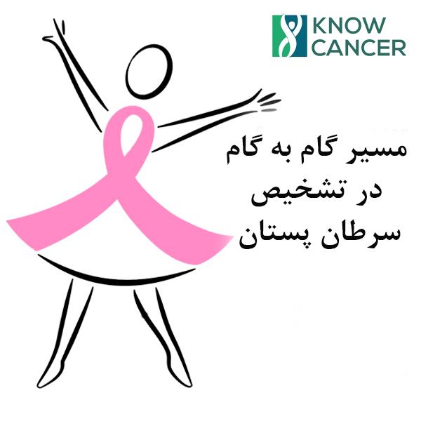 غربالگری سرطان پستان