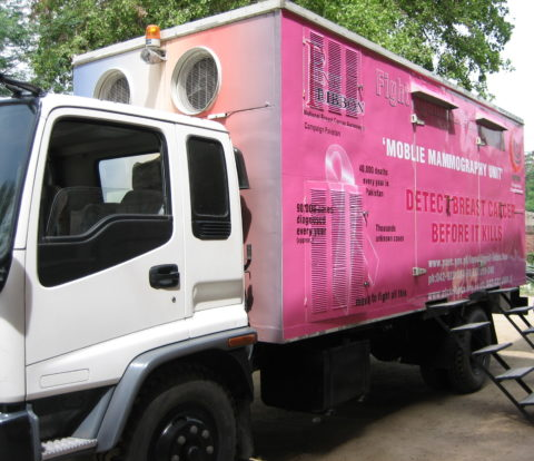 National breast cancer Screening