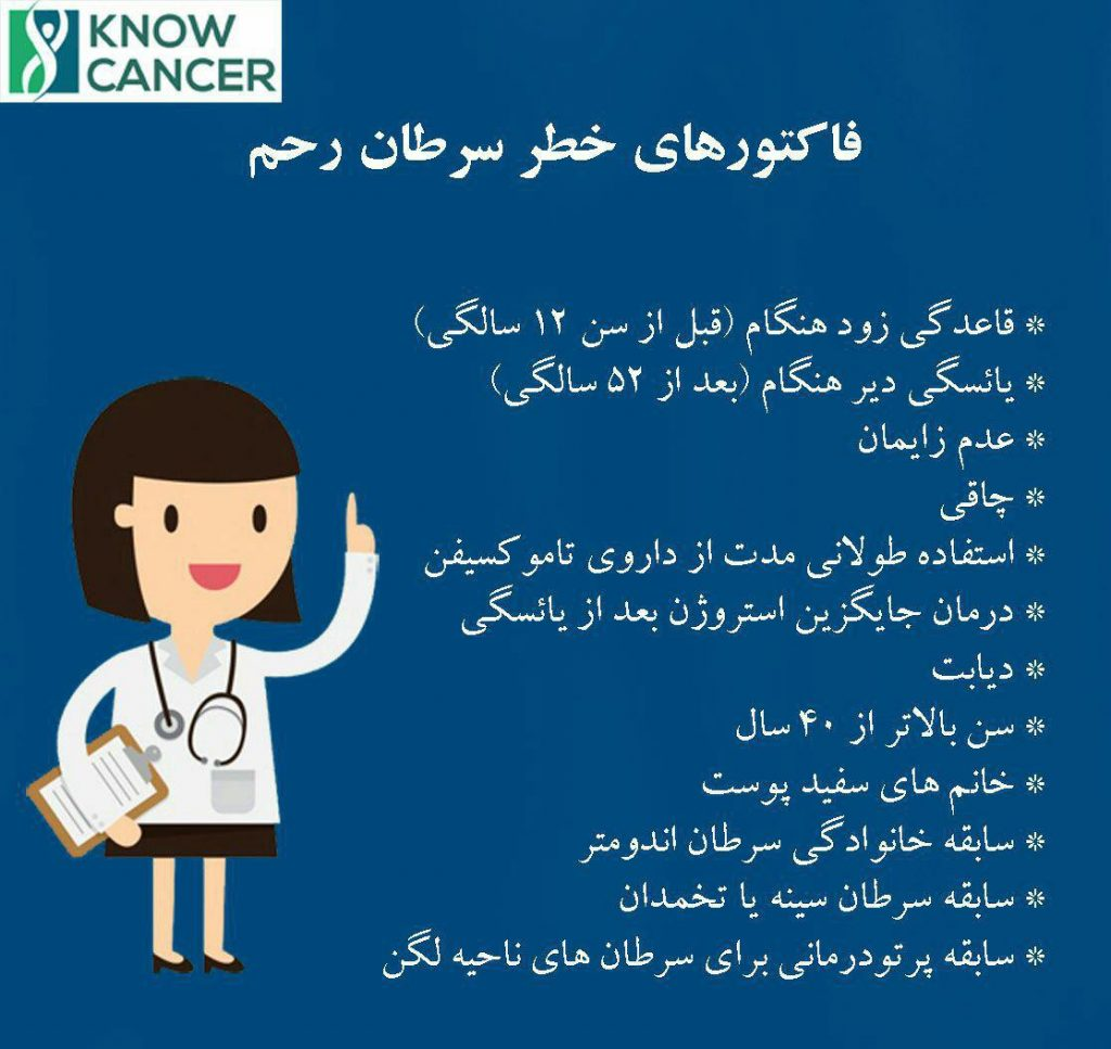 فاکتور خطر سرطان رحم
