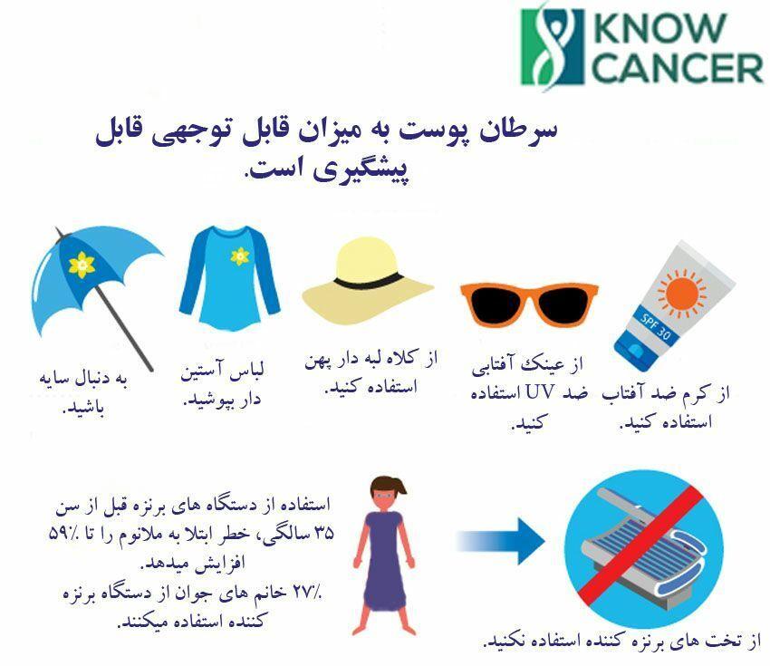 پیشگیری از سرطان پوست