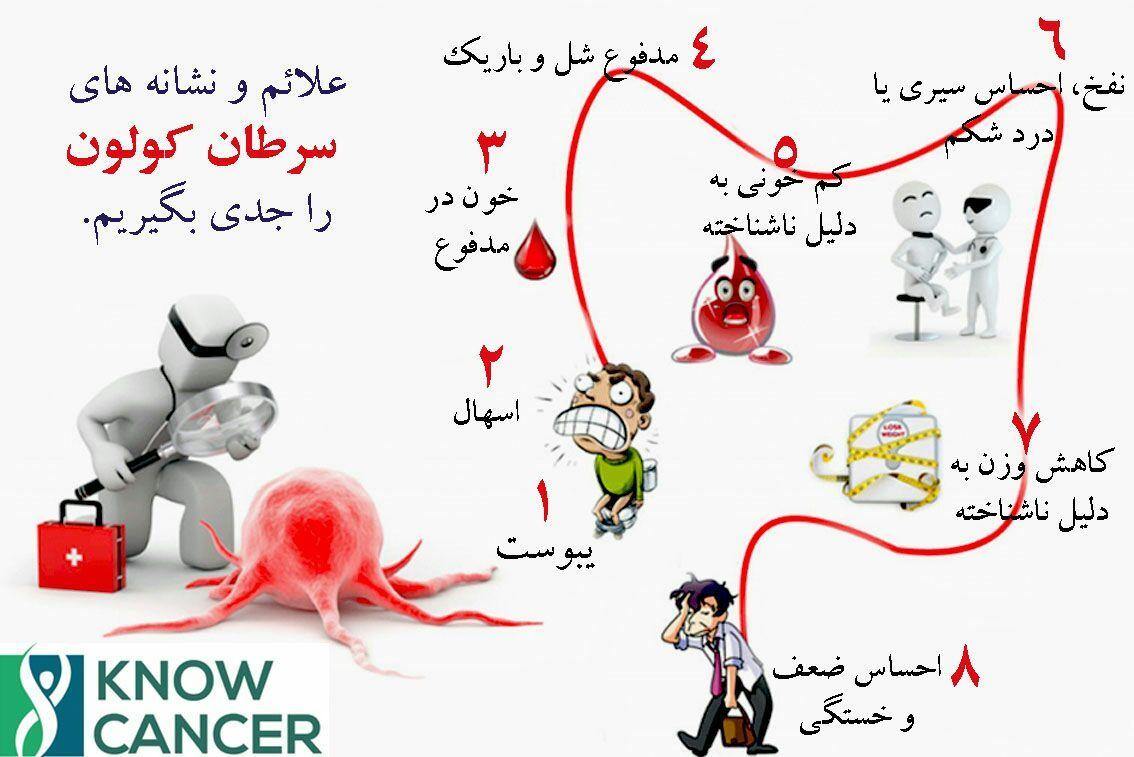 علائم و نشانه های سرطان